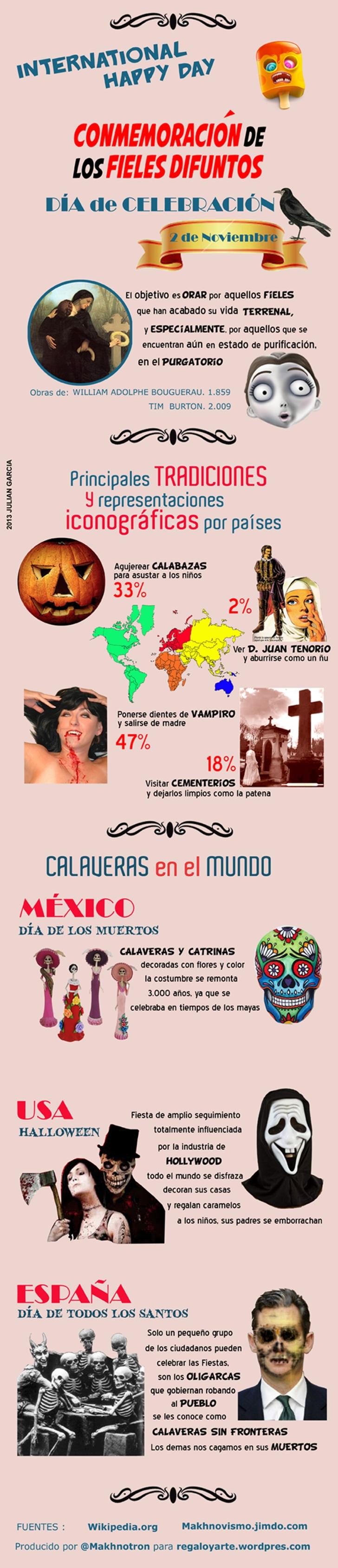 #Infografia Halloween – Día de Todos los Santos #Humor